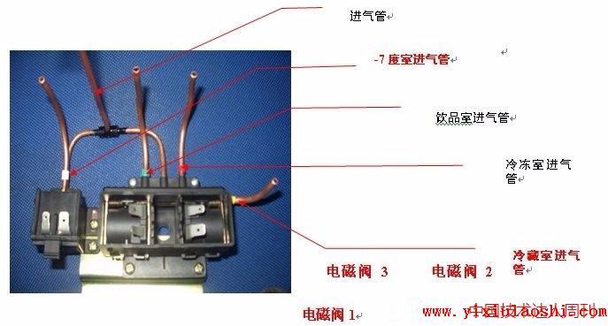 冰箱电磁阀工作原理和检修